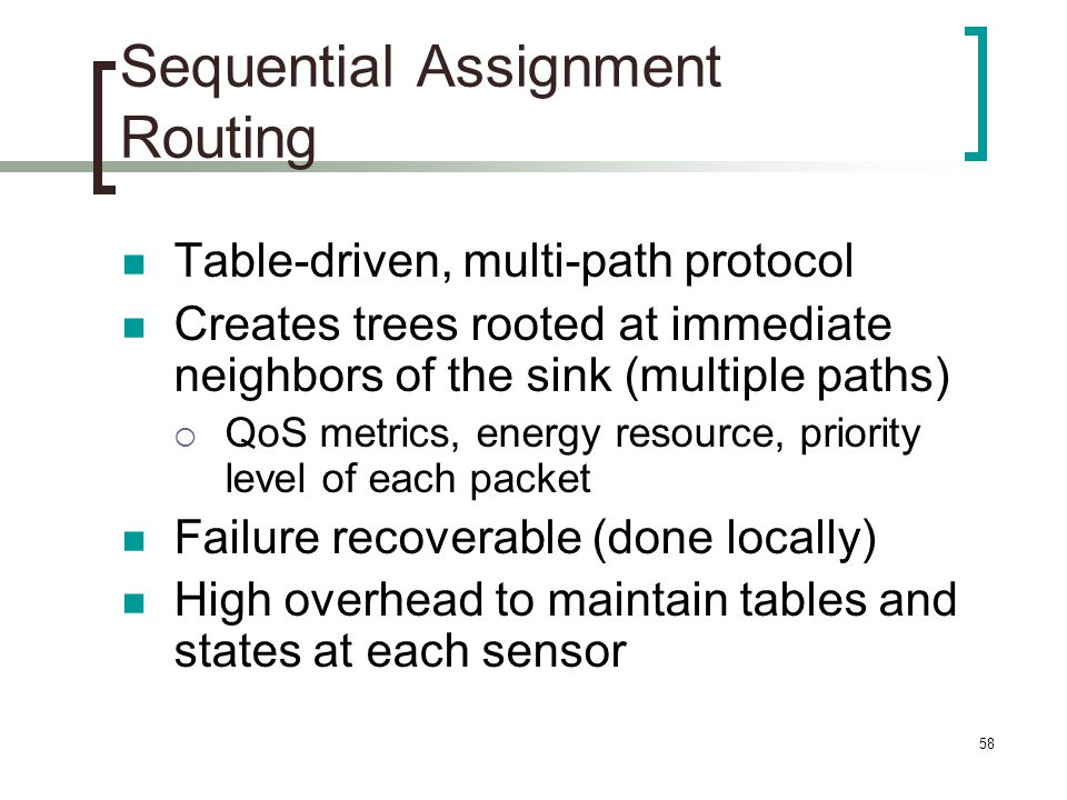 Sequential Assignment Routing