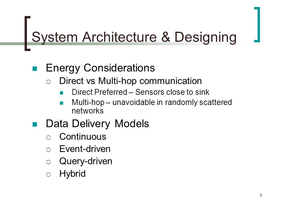 System Architecture & Designing