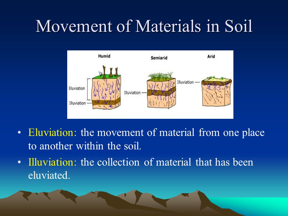 Movement of Materials in Soil