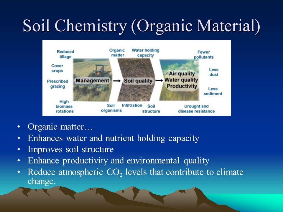 Soil Chemistry (Organic Material)