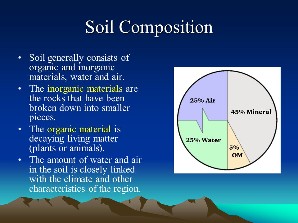 Formation and characteristics of hawaii s soils ppt for Soil composition definition