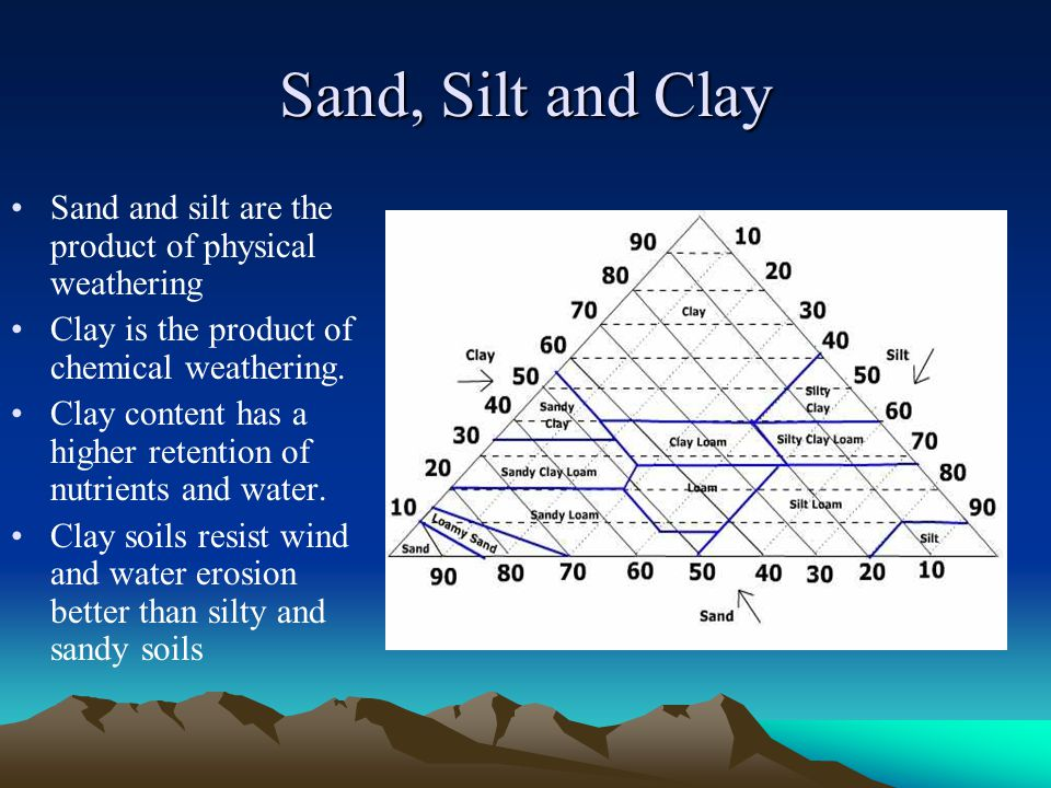 Sand, Silt and Clay Sand and silt are the product of physical weathering. Clay is the product of chemical weathering.