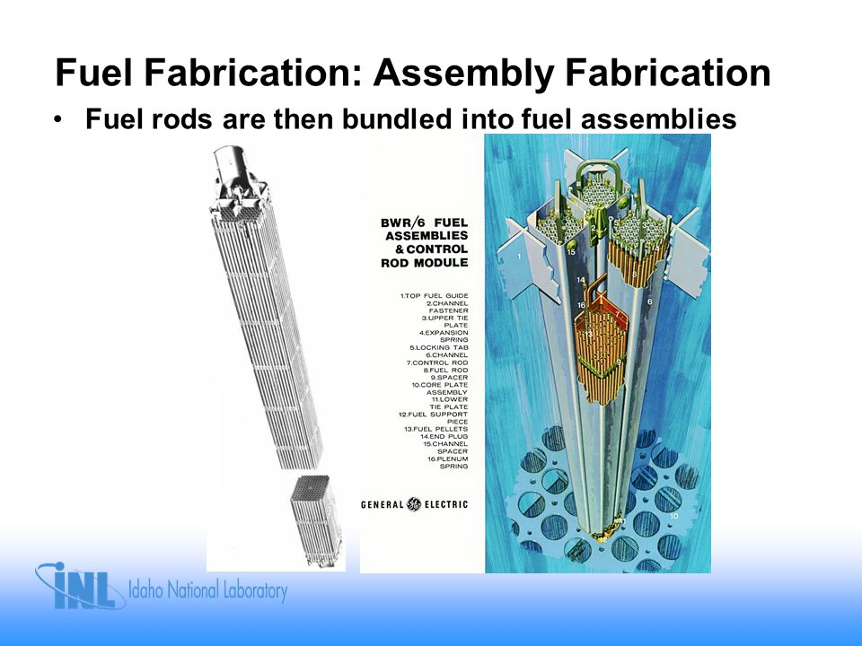Fuel Fabrication: Assembly Fabrication