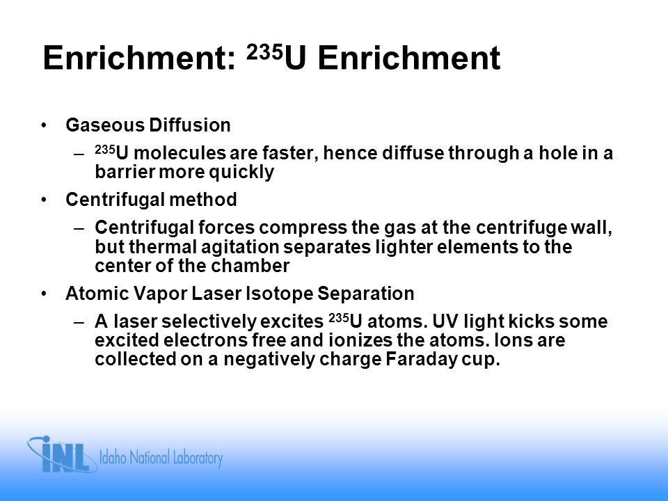 Enrichment: 235U Enrichment