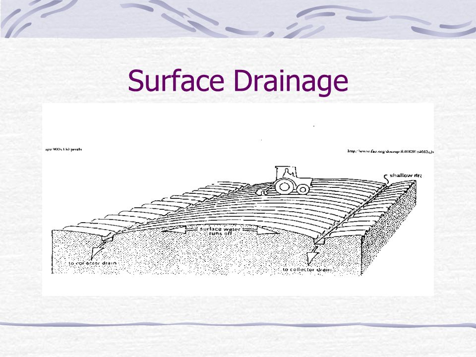 Chapter four drainage design of drainage systems ppt for Surface drainage system