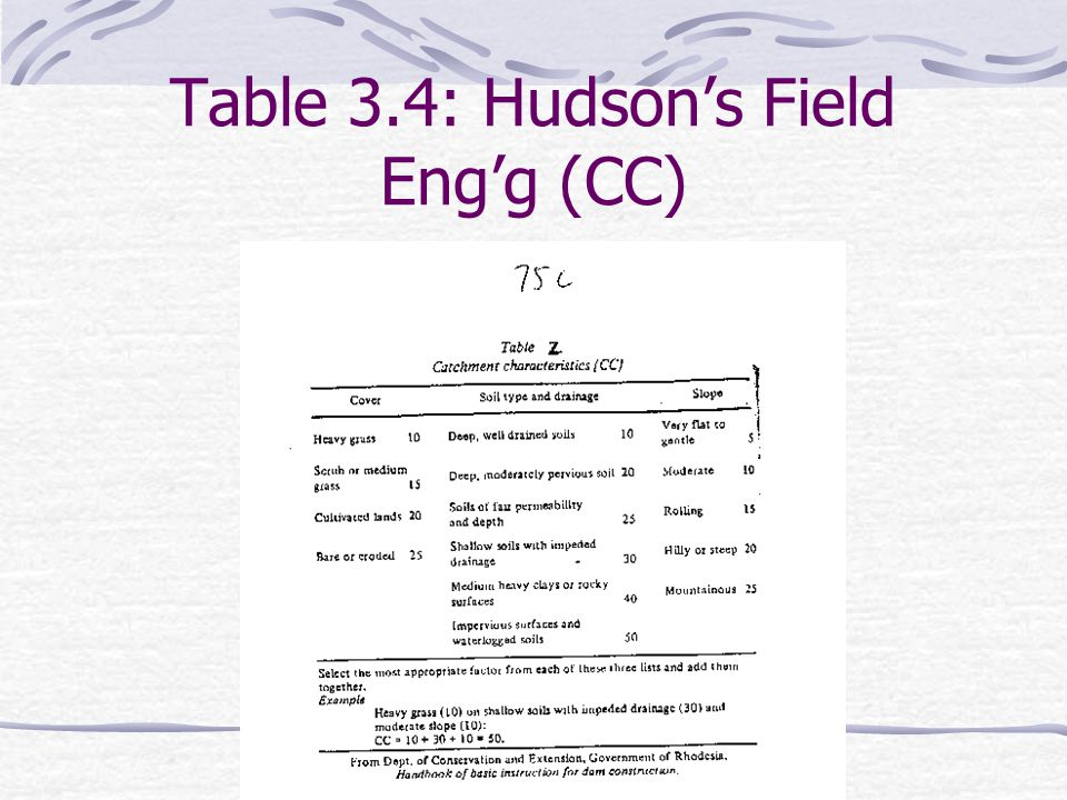 Table 3.4: Hudson's Field Eng'g (CC)