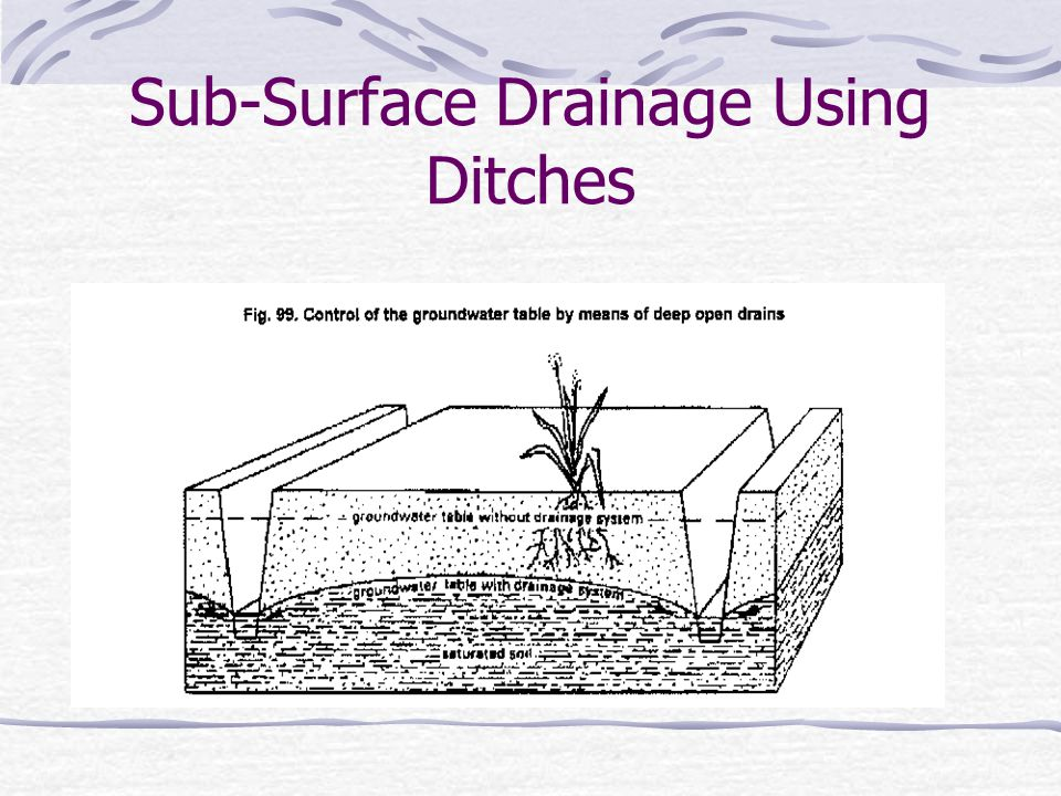 Sub-Surface Drainage Using Ditches