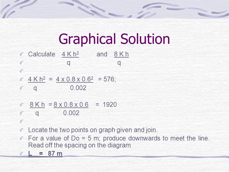 Graphical Solution Calculate 4 K h2 and 8 K h q q