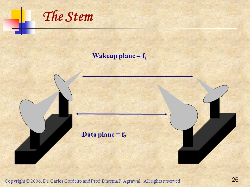 The Stem Wakeup plane = f1 Data plane = f2