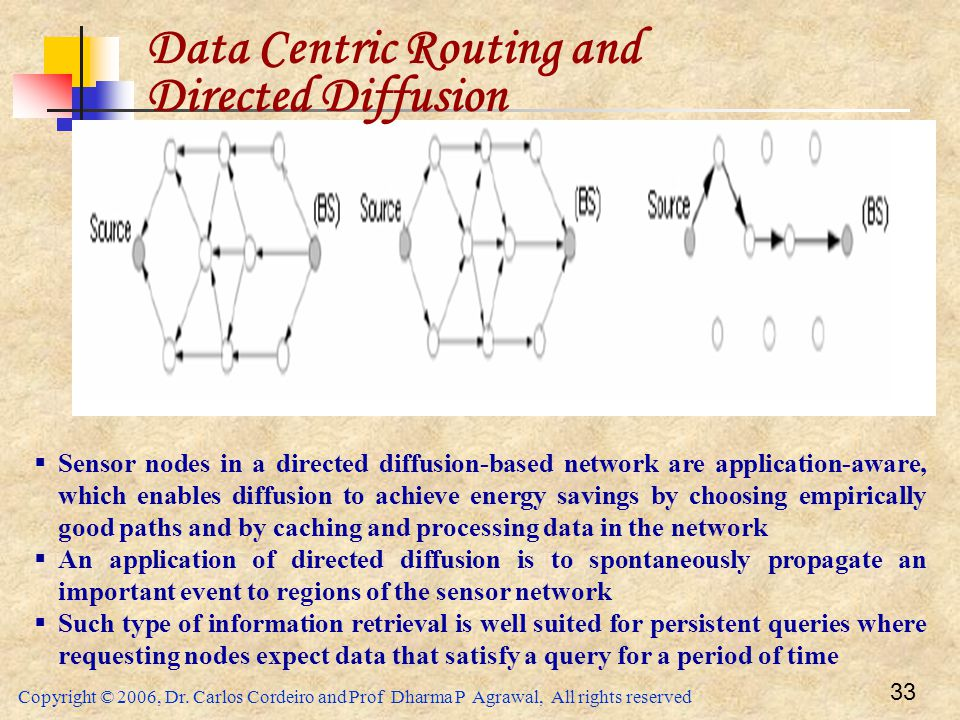 Data Centric Routing and Directed Diffusion