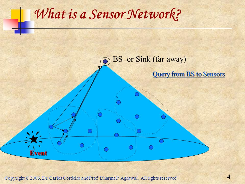 What is a Sensor Network