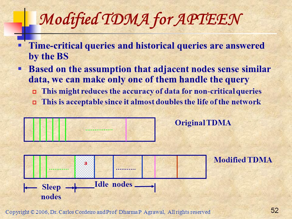 Modified TDMA for APTEEN