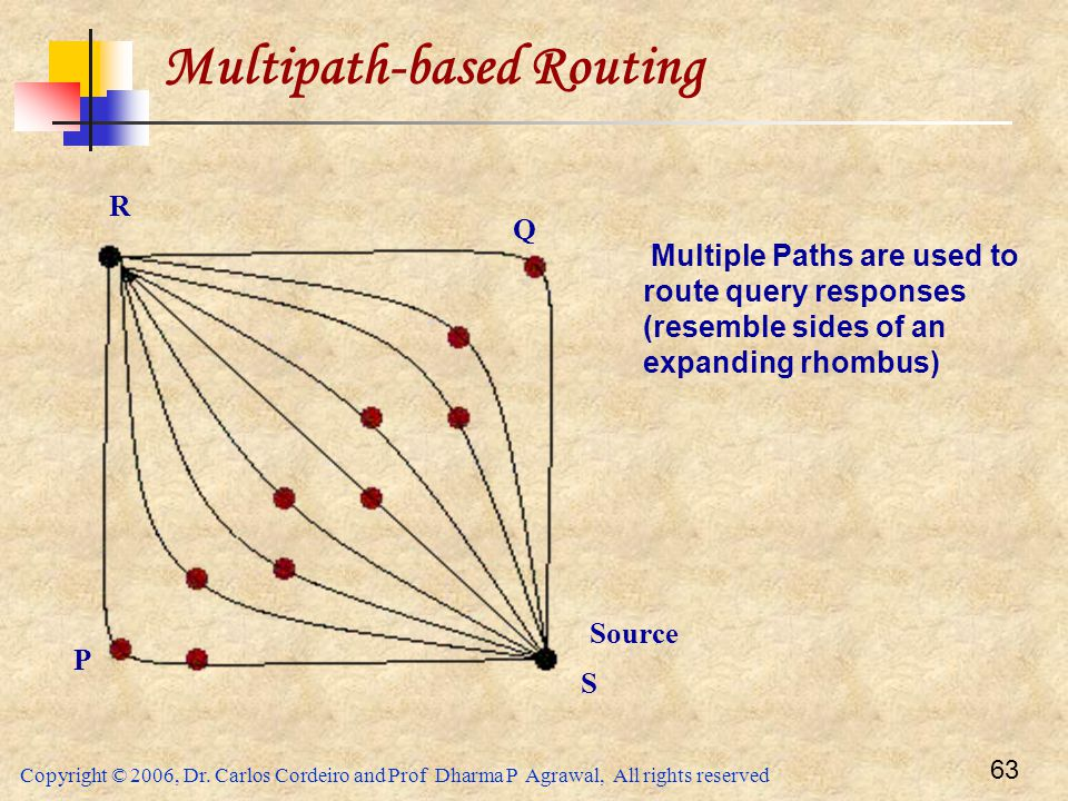Multipath-based Routing