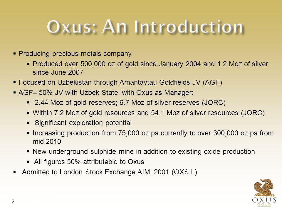 Oxus: Board of Directors