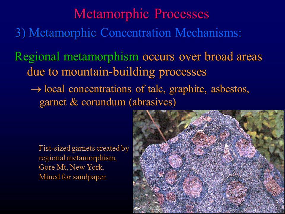 Metamorphic Processes