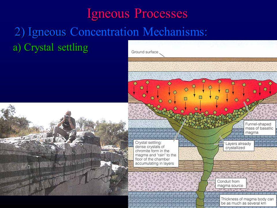 2) Igneous Concentration Mechanisms: