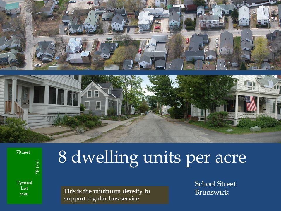 8 dwelling units per acre