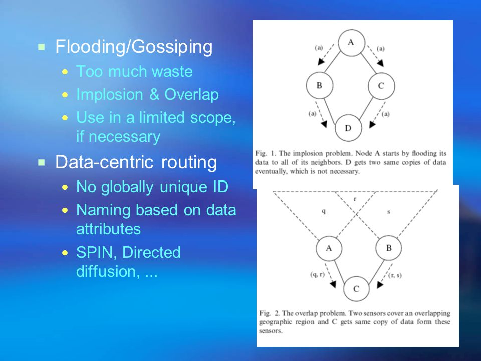 Flooding/Gossiping Data-centric routing Too much waste