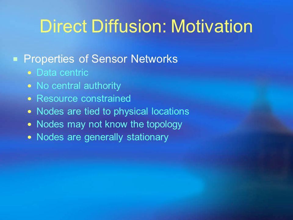 Direct Diffusion: Motivation