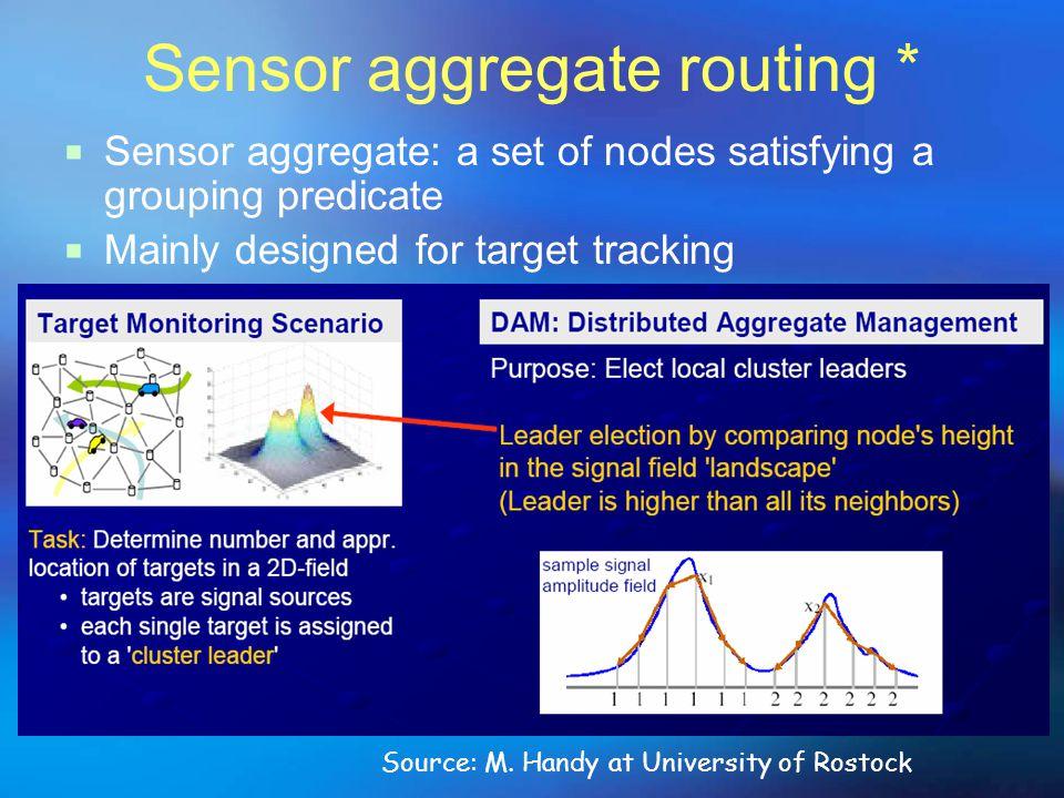Sensor aggregate routing *