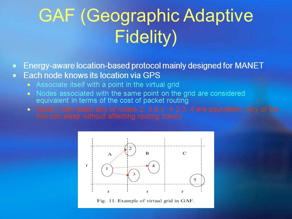 GAF (Geographic Adaptive Fidelity)