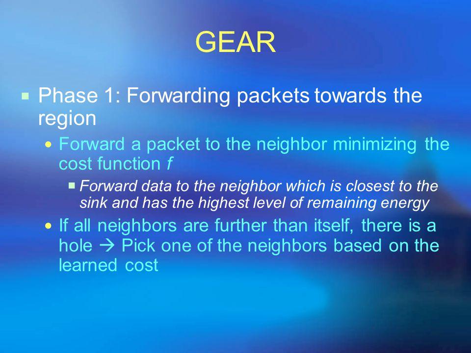 GEAR Phase 1: Forwarding packets towards the region