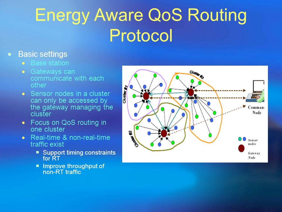 Energy Aware QoS Routing Protocol