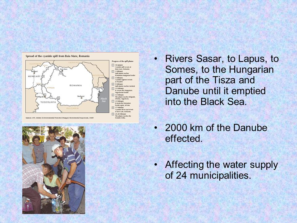 Rivers Sasar, to Lapus, to Somes, to the Hungarian part of the Tisza and Danube until it emptied into the Black Sea.