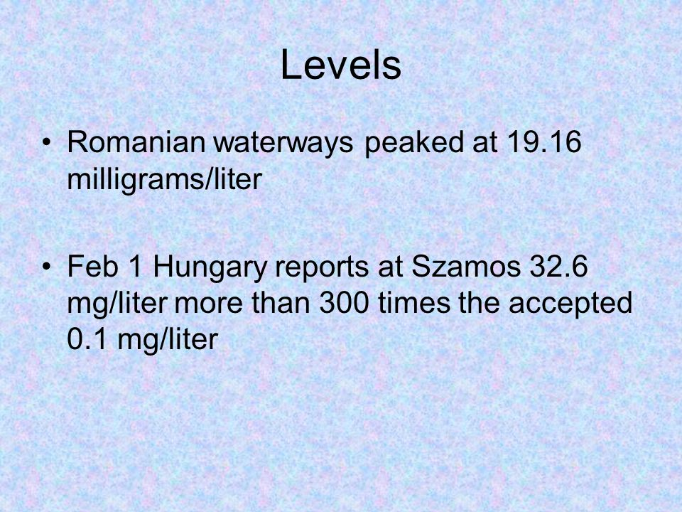 Levels Romanian waterways peaked at 19.16 milligrams/liter