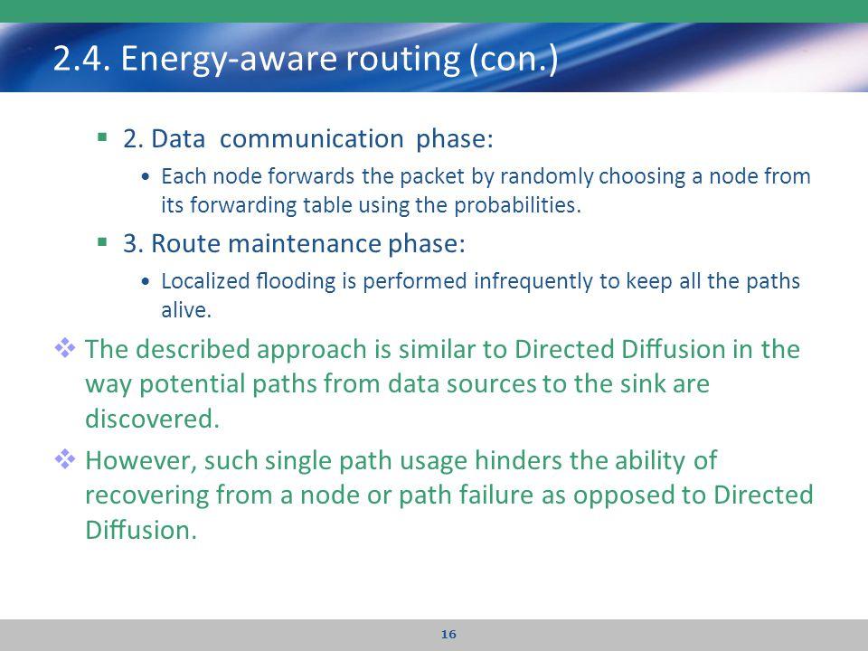 2.4. Energy-aware routing (con.)
