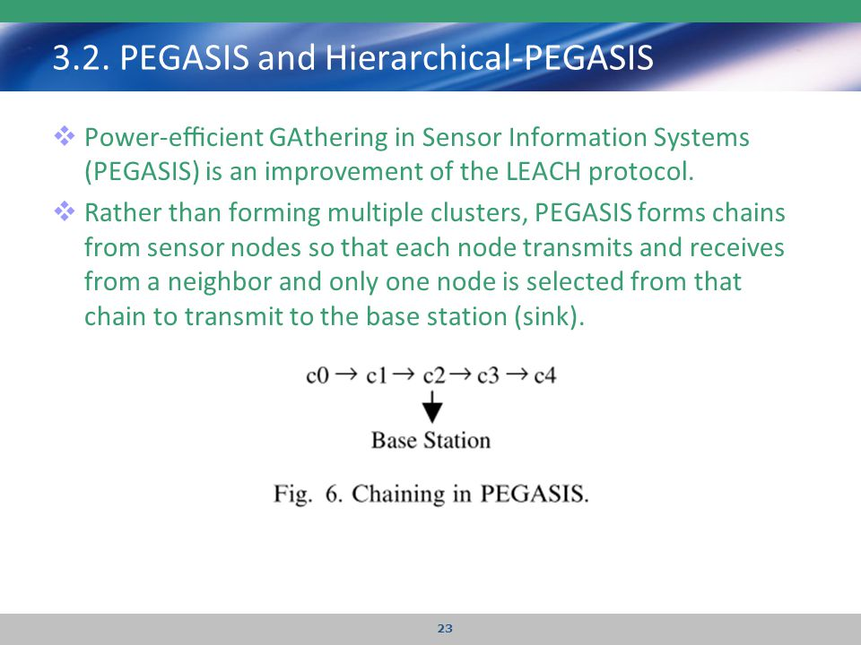3.2. PEGASIS and Hierarchical-PEGASIS