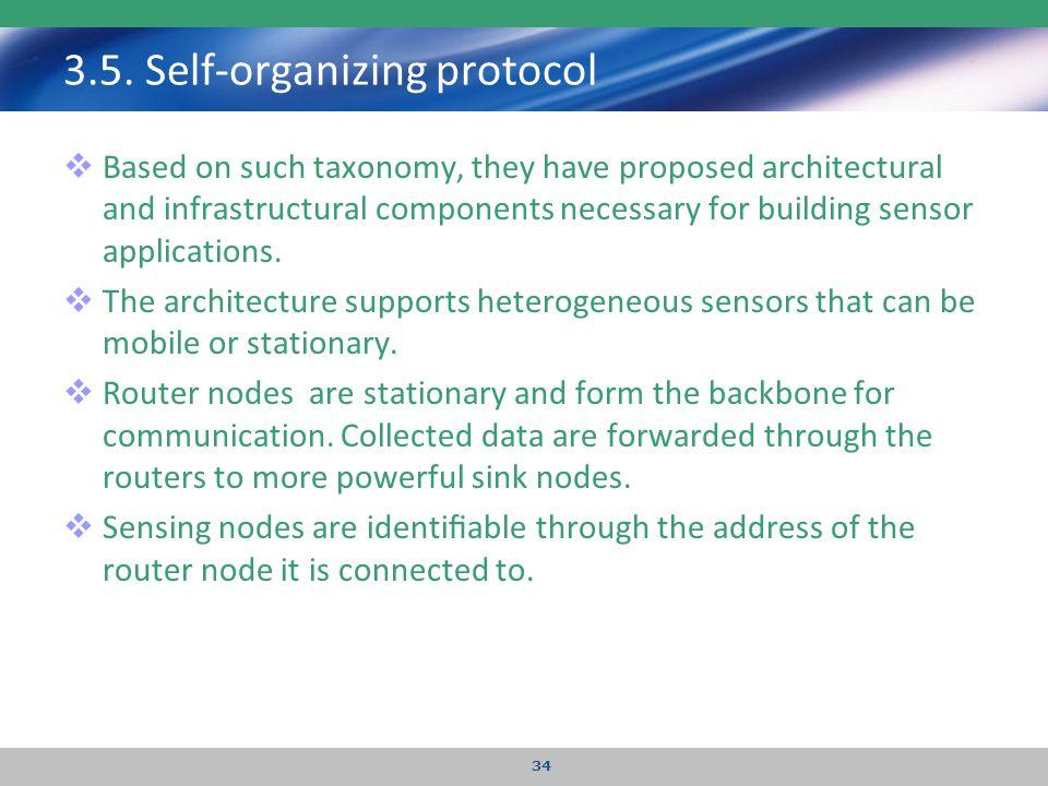 3.5. Self-organizing protocol
