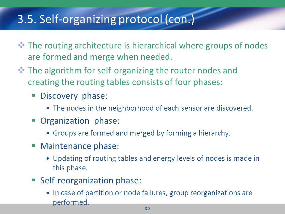 3.5. Self-organizing protocol (con.)