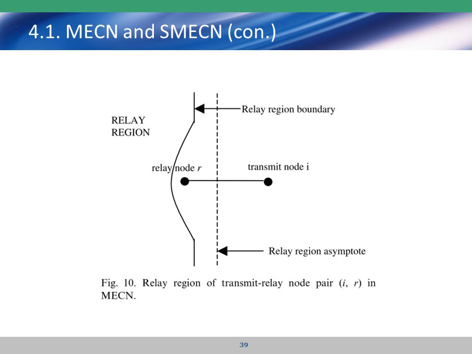 4.1. MECN and SMECN (con.)