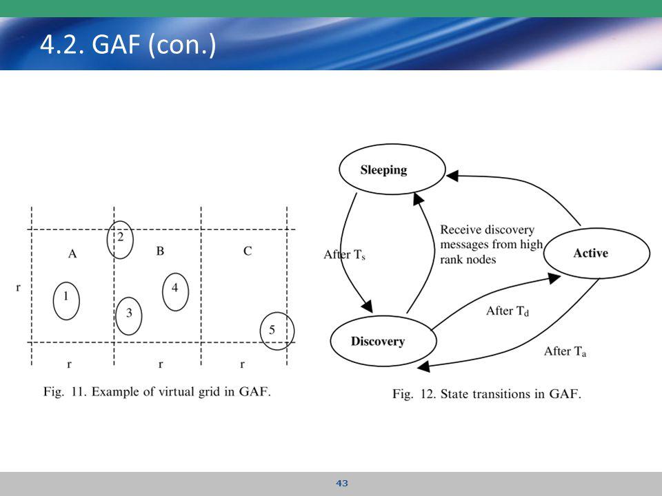 4.2. GAF (con.)