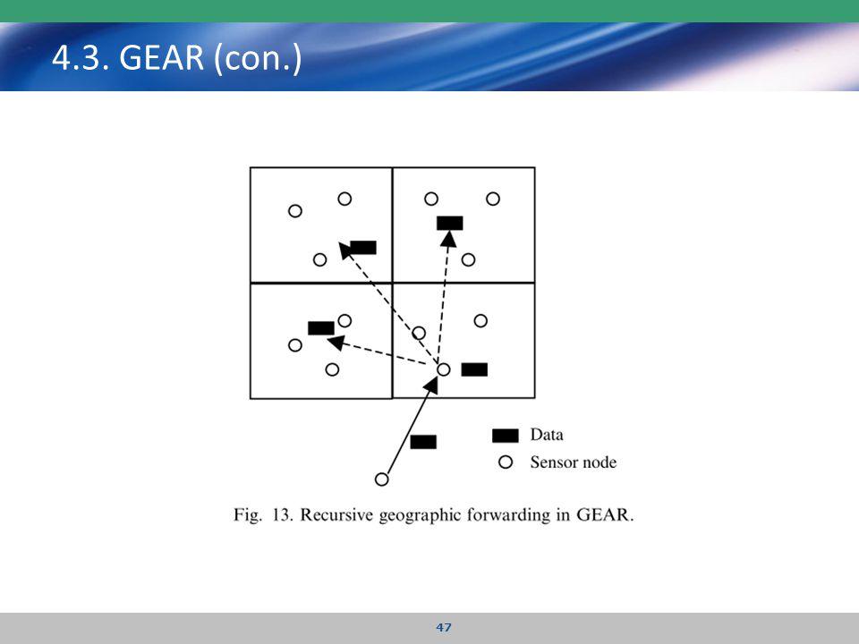 4.3. GEAR (con.)