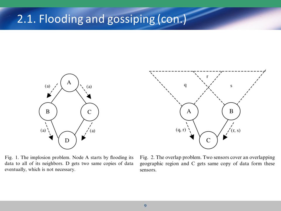2.1. Flooding and gossiping (con.)