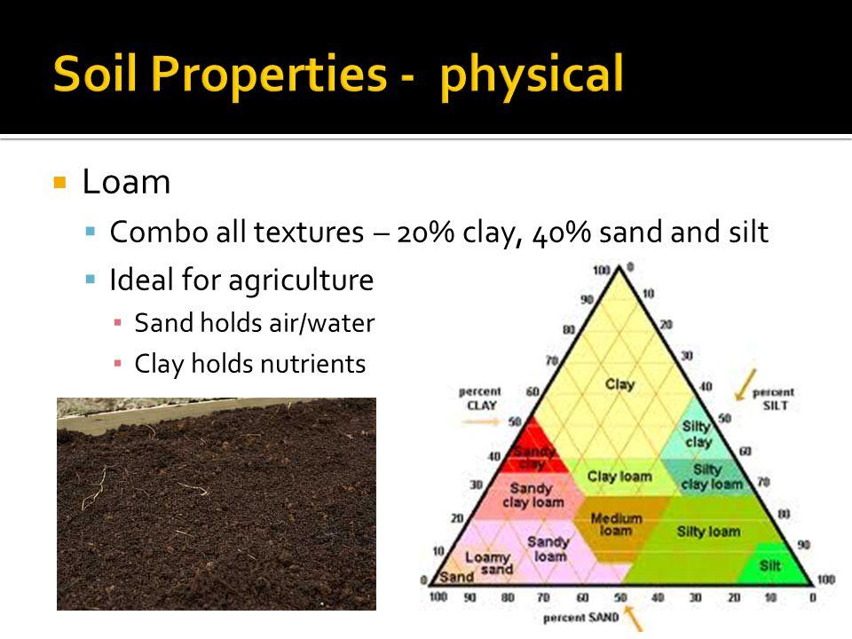Soil Properties - physical