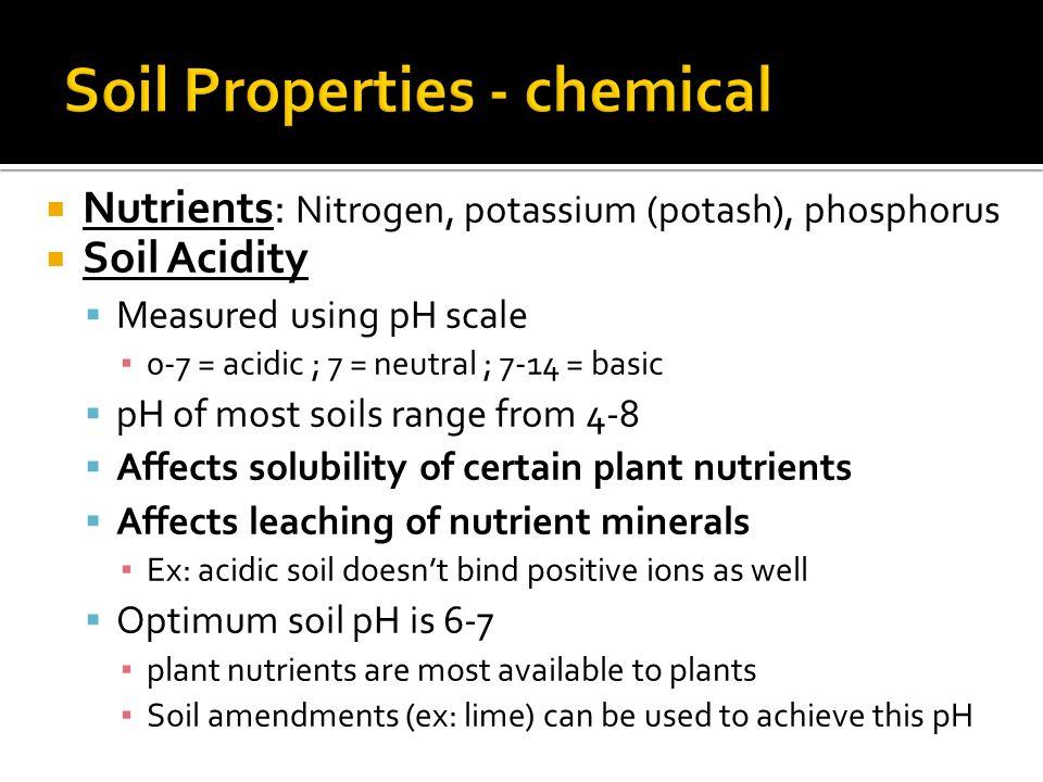 Soil Properties - chemical