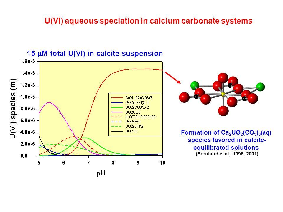 U(VI) aqueous speciation in calcium carbonate systems