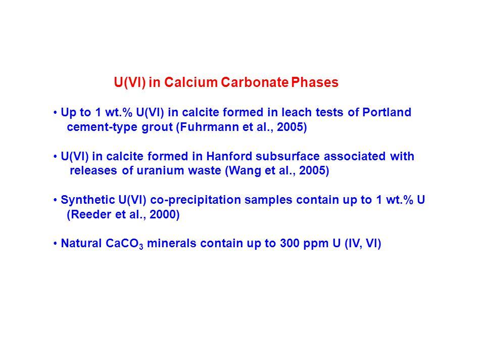 U(VI) in Calcium Carbonate Phases