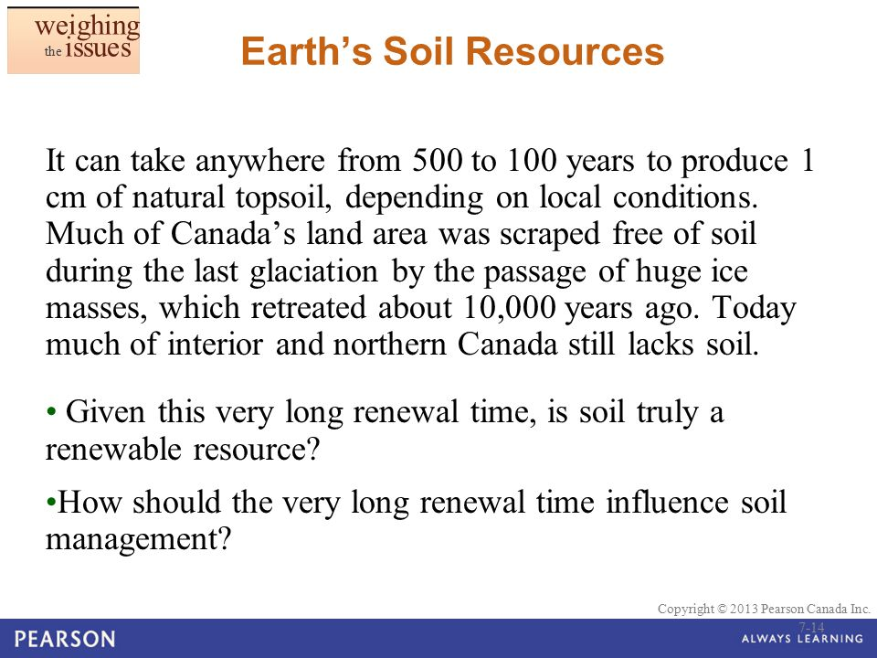 Earth's Soil Resources