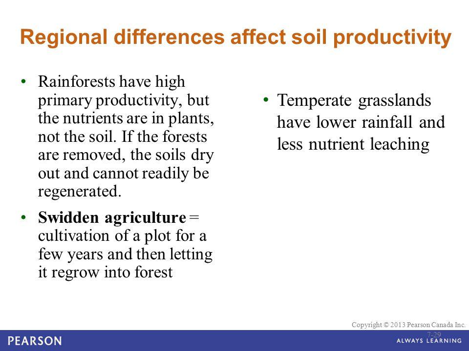 Regional differences affect soil productivity