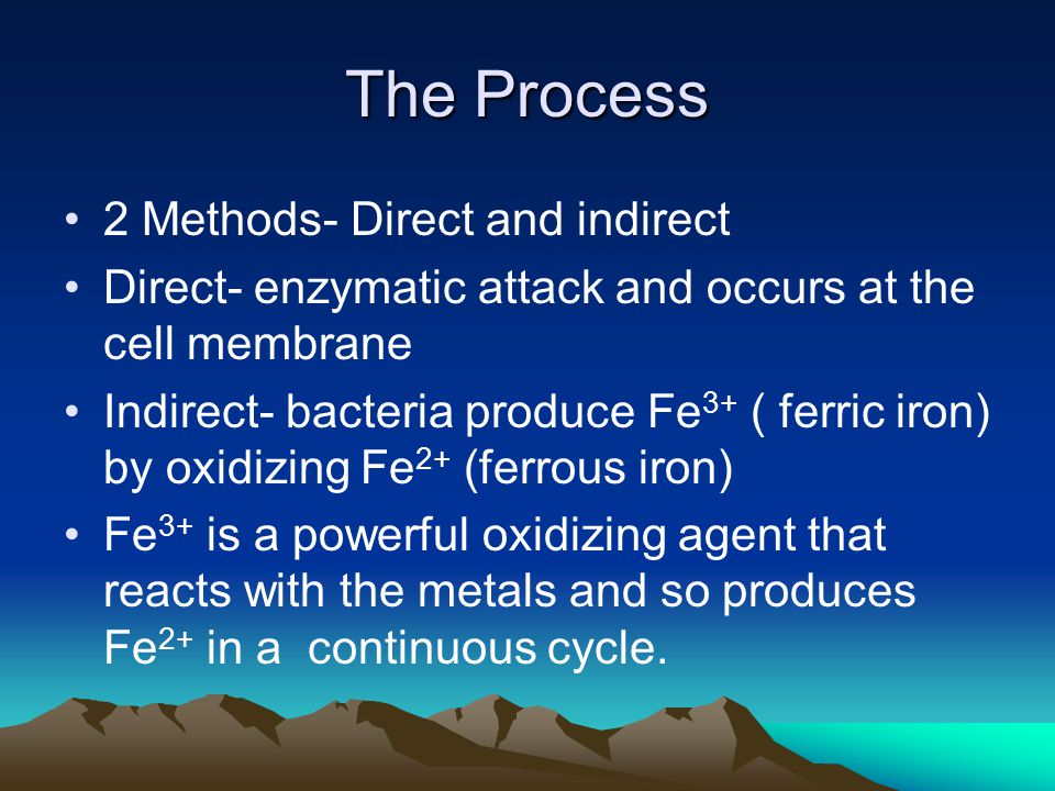 The Process 2 Methods- Direct and indirect