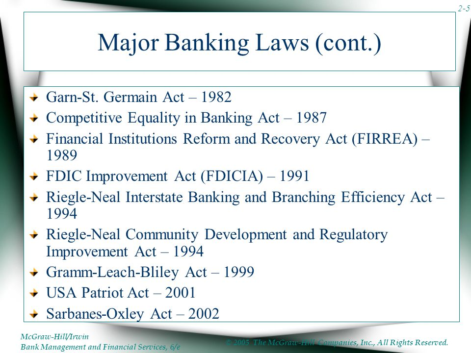Major Banking Laws (cont.)