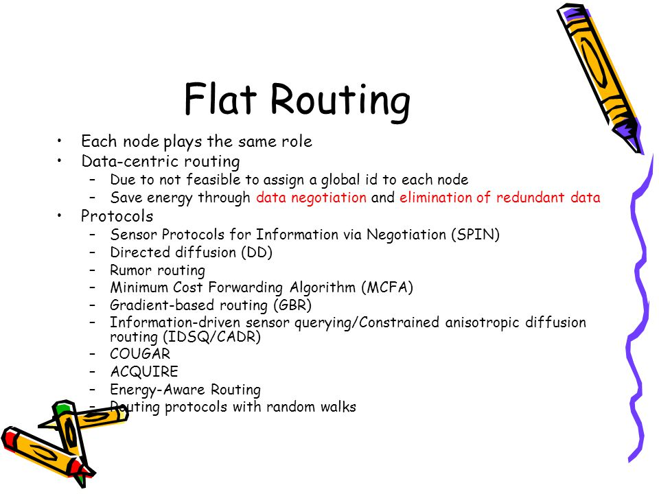 Flat Routing Each node plays the same role Data-centric routing