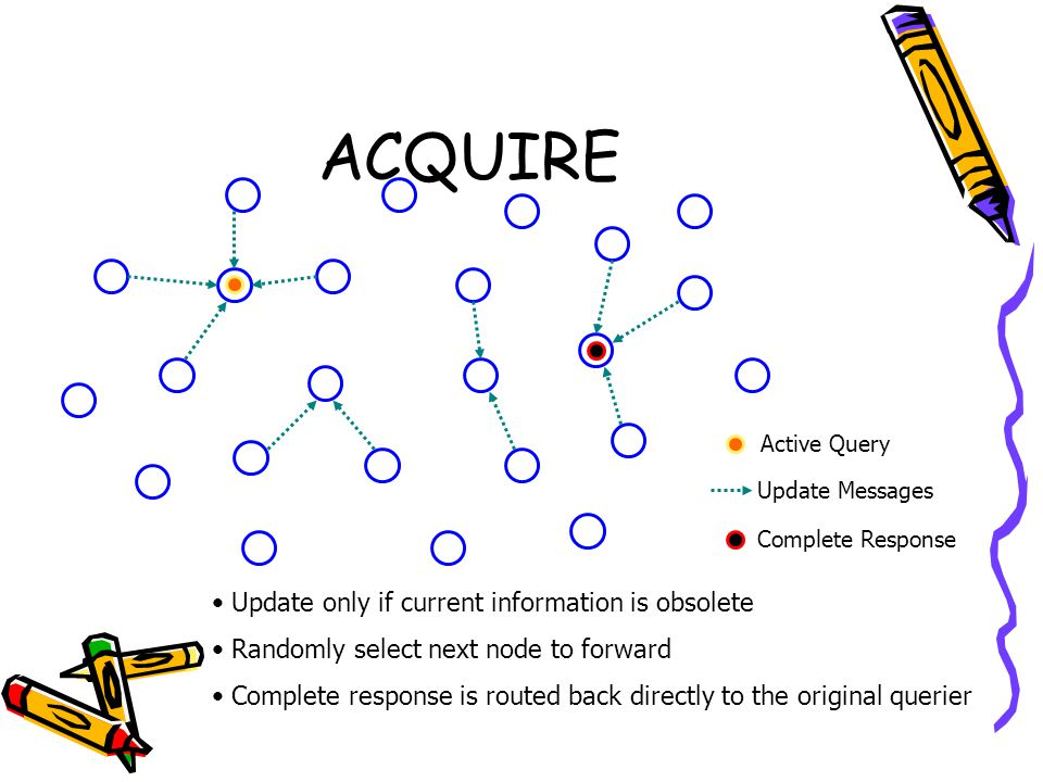 ACQUIRE Update only if current information is obsolete