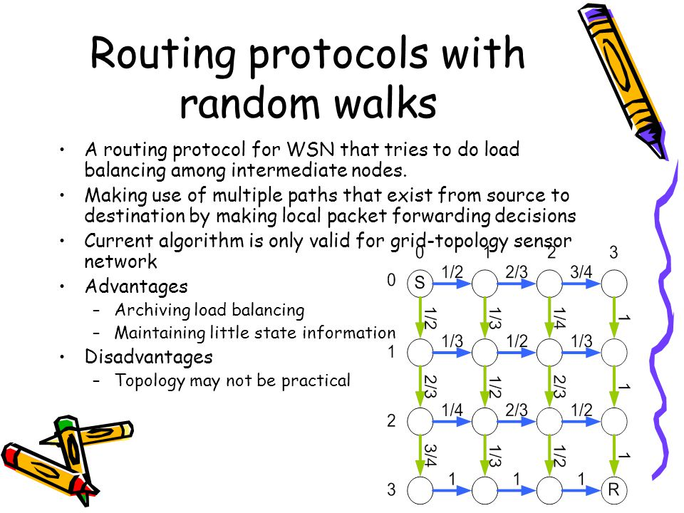 Routing protocols with random walks