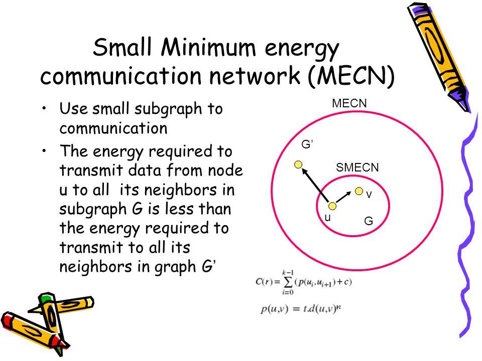Small Minimum energy communication network (MECN)