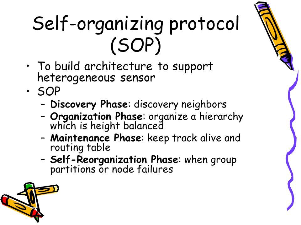 Self-organizing protocol (SOP)